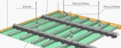 Преимущества и особенности использования реечных потолков  в ванной комнате