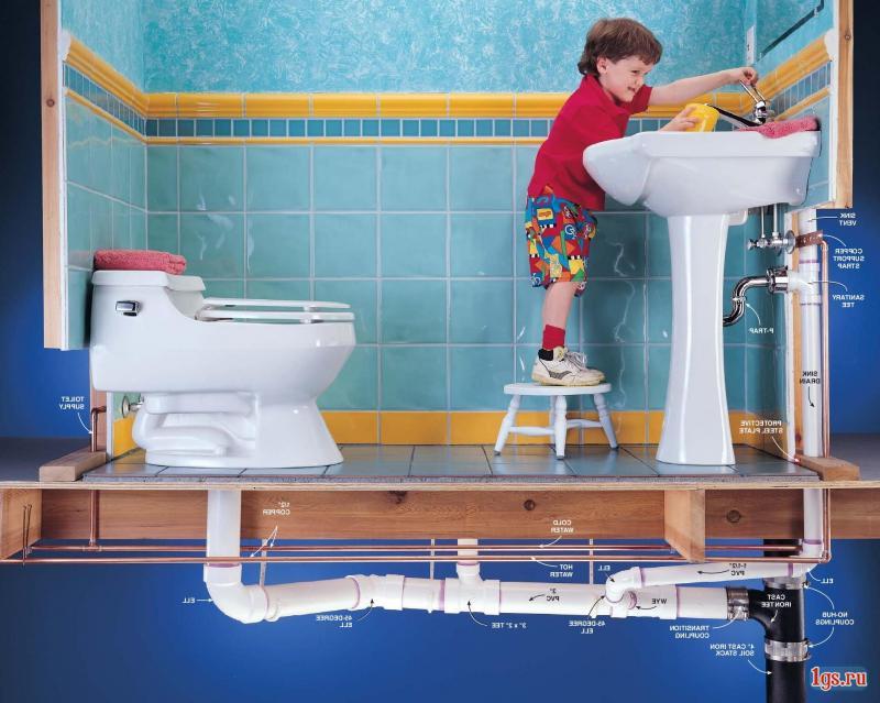Как провести сантехнику в частном доме